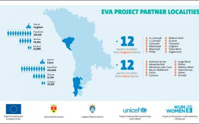 PROMOTION OF EUROPEAN GENDER EQUALITY PRACTICES IN 24 LOCALITIES IN CAHUL AND UNGHENI DISTRICTS